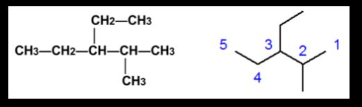 1-1 1) IUPAC命名法(炭化水素...